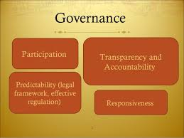 governance and development in southeast asia