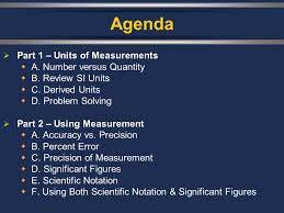 percent error precision of measurement ppt download