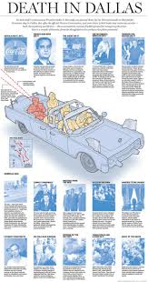 95 best the cold war images on pinterest modern history