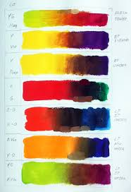 make brown from primary colors brown painting inspiration and