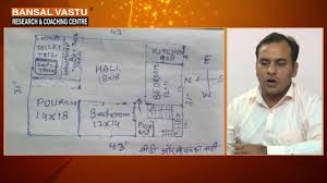 north facing plot house home vastu shastra feng shui youtube