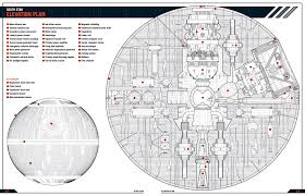 Millennium Falcon Floor Plan by Haynes Manual Reveals Secrets Behind Imperial Death Star The Cantina