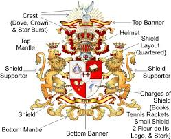 design your own coat of arms symbol or company logo