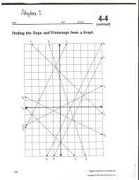 mhs diaz algebra 1 cp qrt 2 table of contents
