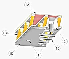 fire rated exhaust fan enclosures fire rated enclosure certifications intertek ezbarrier net