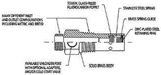 pressure switches compressor components