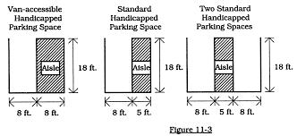 sec 7 11 1 general code of ordinances asheville nc 7 11 2 b3 png