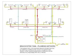 load cell junction box wiring diagram pdf dolgular com