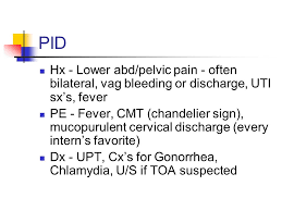 Chandelier Sign Gynecology And Obstetrics Ppt