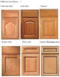 Replacement Oak Kitchen Cabinet Doors Oak Kitchen Cabinet Doors And Solid Oak Kitchen Doors 87