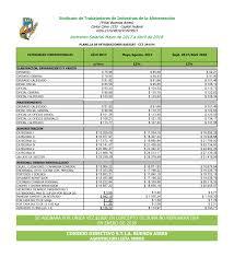 escala salarial vidrio 2016 escala salarial