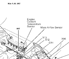 iat sensor performance chip installation procedure september 2011