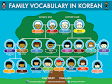 Image result for korean dating vocabulary