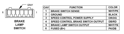 trailer light hook up awesome trailer brake light wiring diagram ideas everything you