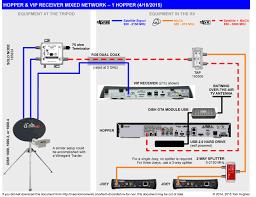 lan wiring diagram dolgular com
