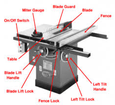 Bosch Table Saw Parts by Bosch Table Saw Motor If Dreaming Big Is Your Thing Check Out