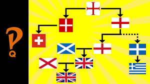 Flag Of Portugal Meaning Origins Of The European Flags Youtube