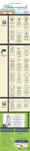 71 best schoolideas images on pinterest reward stickers social