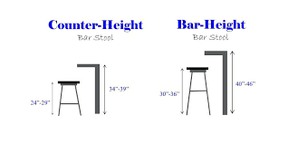 best counter stools brilliant counter stool height bar stools vs home decoractive 24