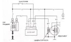 cara pemeriksaan pengapian sepeda motor cdi ac dengan benar