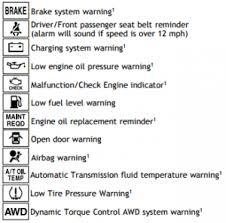 toyota corolla dashboard warning lights toyota dashboard warning lights 2010 03 10 172330 1 gif