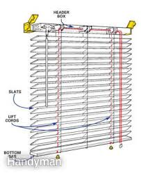 How To Fix Mini Blinds Fixing The Lift Cord On A Miniblind Family Handyman