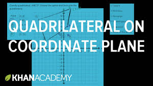 classifying a quadrilateral on the coordinate plane analytic