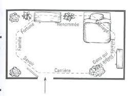 orientation lit chambre feng shui chambre feng shui chambre minimaliste murs plante feng