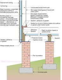 Types Of Foundations For Homes Flood And Hurricane Resistant Buildings Bldg Sci Corp