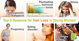 top 6 reasons for hair loss in png
