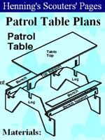 Free Woodworking Plans Folding Picnic Table by Free Folding Picnic Table Plans Portable Picnic Table Plans