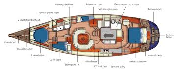 yacht u2013 sailing sylvia