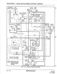 ez go golf cart wiring diagram carlplant