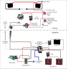 wiring diagrams trailer plug rv striking 7 way diagram floralfrocks