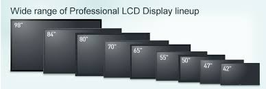 panasonic commercial display solutions voxson