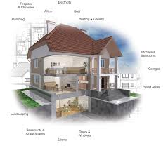 Home Inspector by Mn Home Inspector St Paul Home Inspections Minneapolis Home