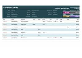 Excel Template Expense Report Free Expense Report Templates Pdf Excel Template Section