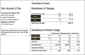 verizon wireless home internet plans the consumerist guide to understanding your verizon wireless bill
