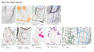 Spine Map The Urban Spine Scott Edward Sidhom