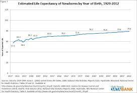 life expectancy tables 2016 78 fig1 jpg