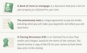 understanding and explaining mortgage closing costs