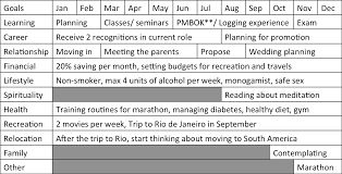 goals planner template holistic life plans thinkocrats a