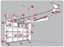 Overhead Garage Door Replacement Parts Garage Door Strut Doors