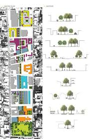 the 25 best master plan ideas on pinterest landscape
