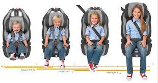 installer siege auto dossier les enfants en voiture actu auto du mandataire