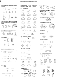 component symbol of electrical schematic symbols ieee std quick