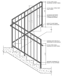 Handrailing Guard Rail Handrail Structural Design Civil Engineering Community