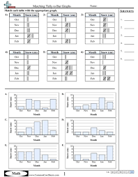 tally worksheets