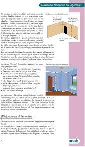 hauteur prise de courant cuisine hauteur des prises de courant cool electricit dans cuisine r