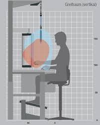 si e ergonomique ergonomie in der industrie 6 dinge die sie wissen müssen item